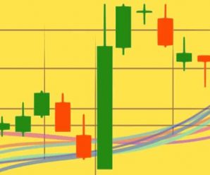 Learn To Trade For Profit:Trading With Japanese Candlesticks