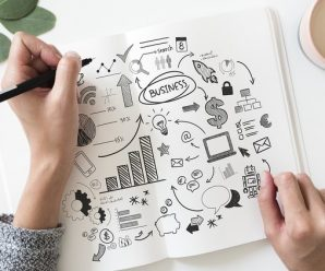 How to Write a Winning Business Plan in 2 Hours Course