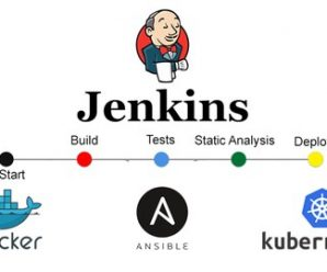 DevOps with Jenkins Pipeline, Ansible, Kubernetes & Docker
